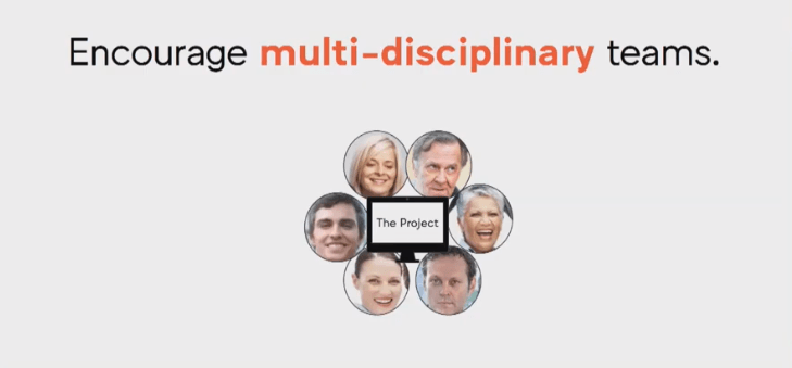 Multi-disciplinary communication in teams