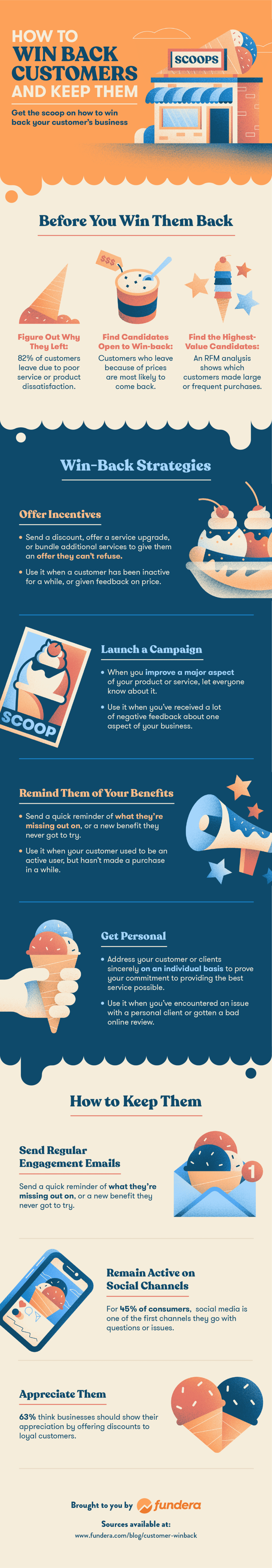 Customer Win Back Strategies Infographic from Fundera