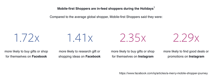 Mobile First Shopping Stats