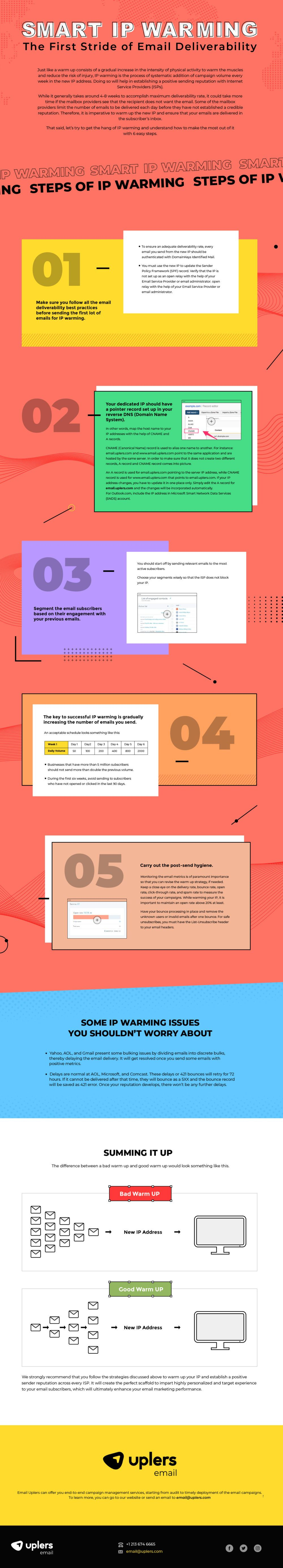 what is email ip warming infographic
