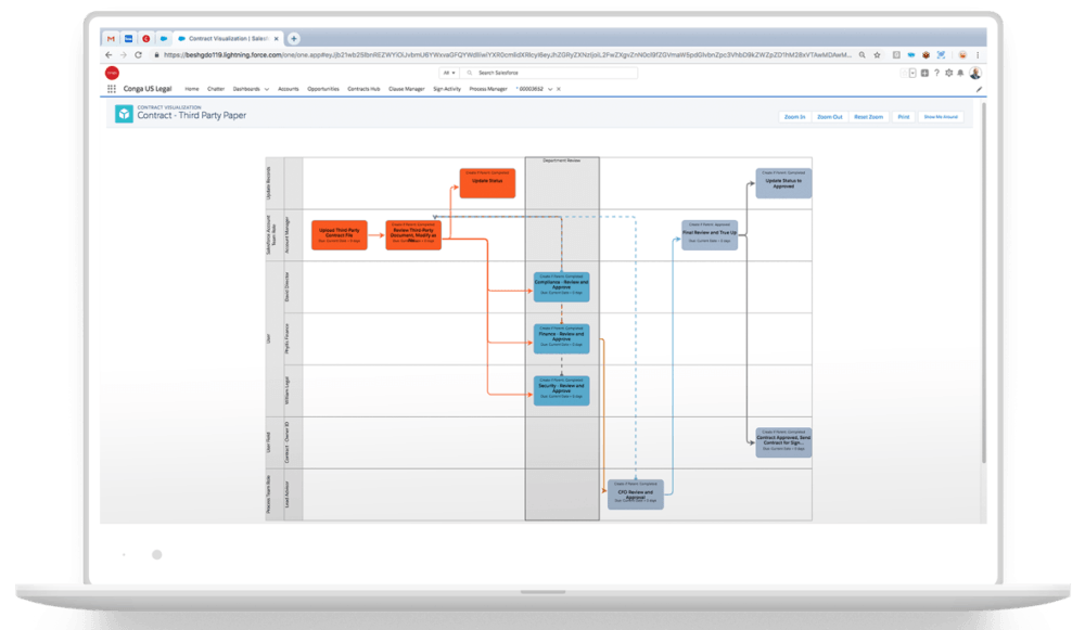 Conga Document Workflow Automation