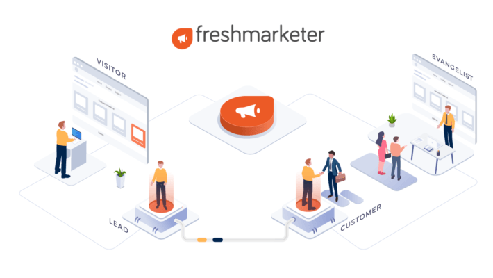 Freshmarketer Conversion Rate Optimization Suite