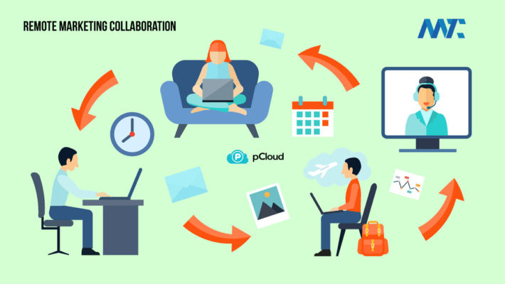Remote Marketing Team Collaboration with pCloud
