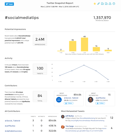 UnionMetrics Twitter Snapshot Report