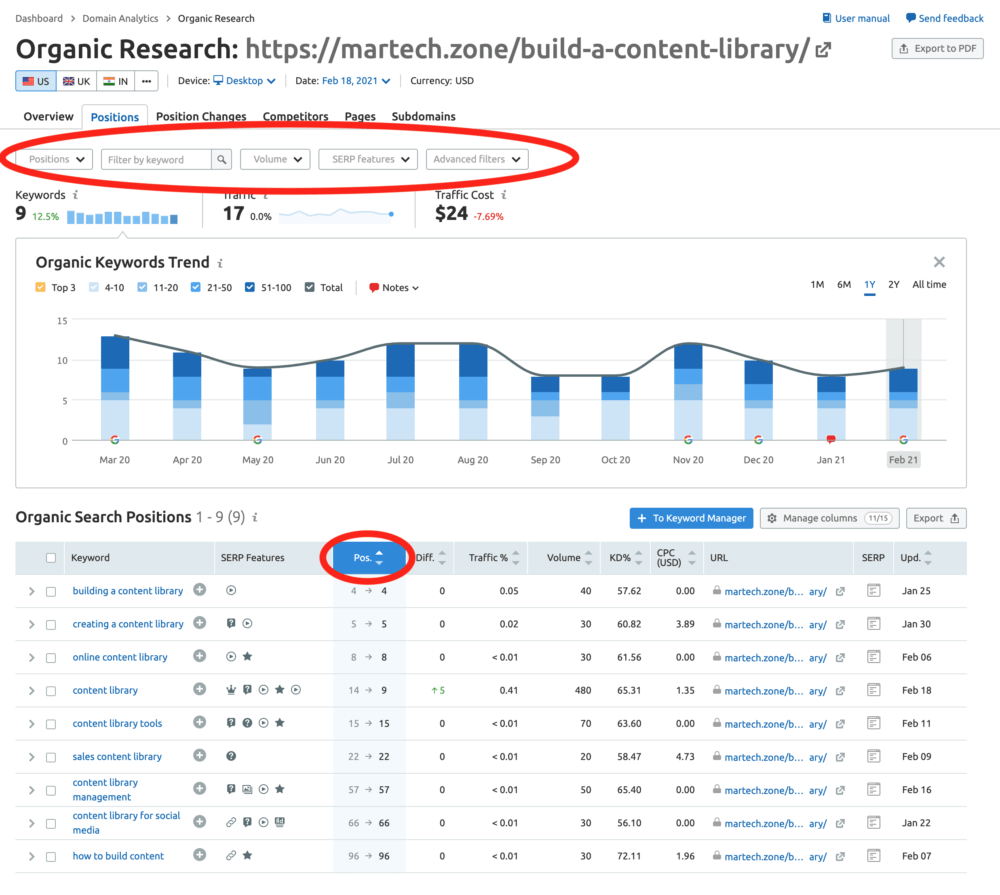 content library search results semrush