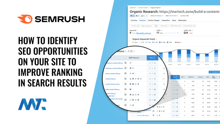 Identify SEO Opportunities for Organic Ranking with SEMRush