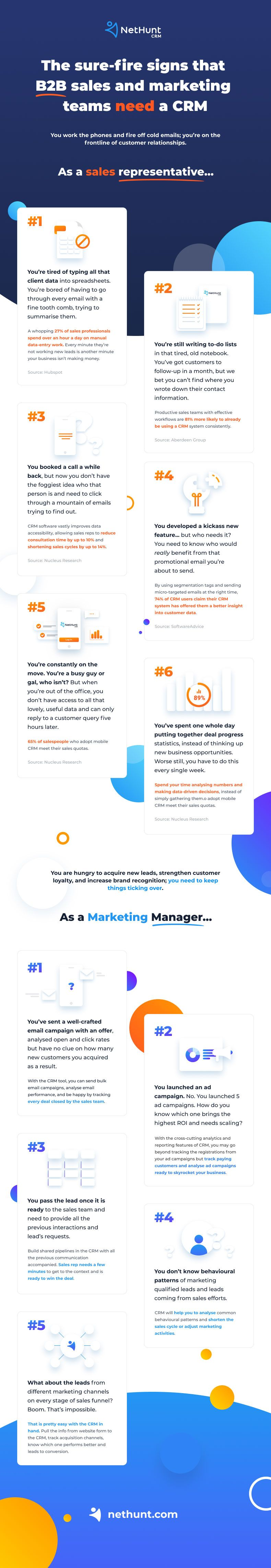 200922 infographic nethunt crm scaled
