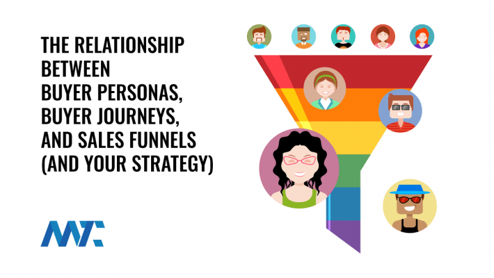 Buyer Personas, Buyer Journeys, Sales Funnels