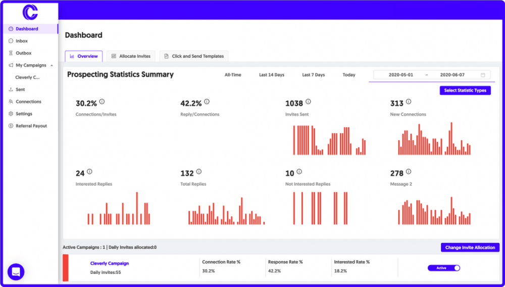 View campaign performance data in real-time