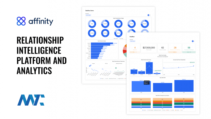 Affinity Intelligence Platform and Analytics