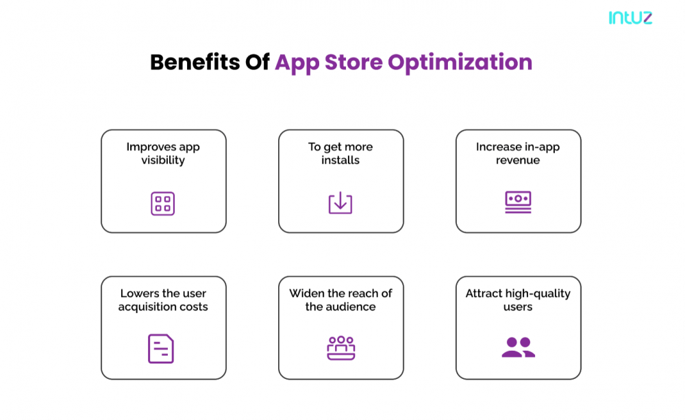 Benefits of App Store Optimization