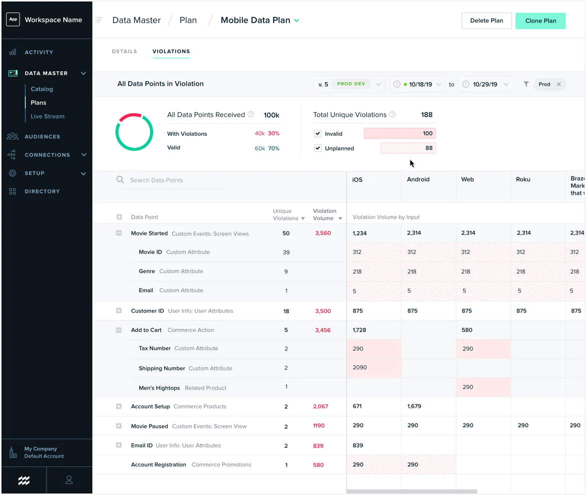 mParticle: Collect and Connect Customer Data Through Secure APIs and SDKs