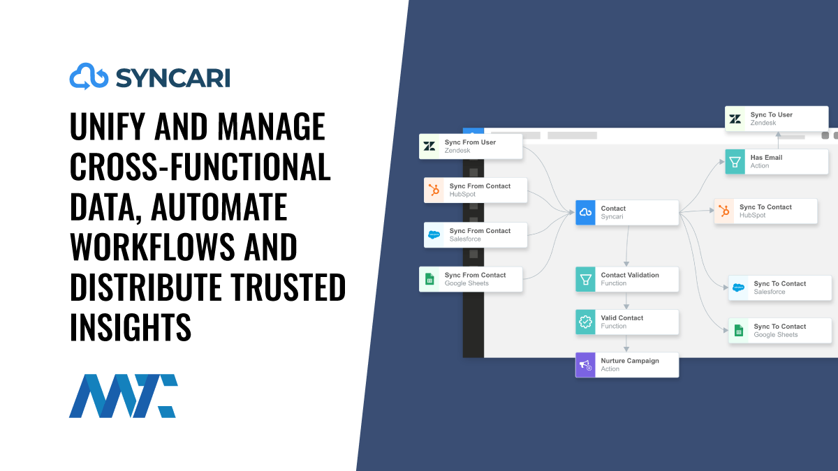 Syncari: Unify and Manage Cross-Functional Data, Automate Workflows And Distribute Trusted Insights Everywhere.