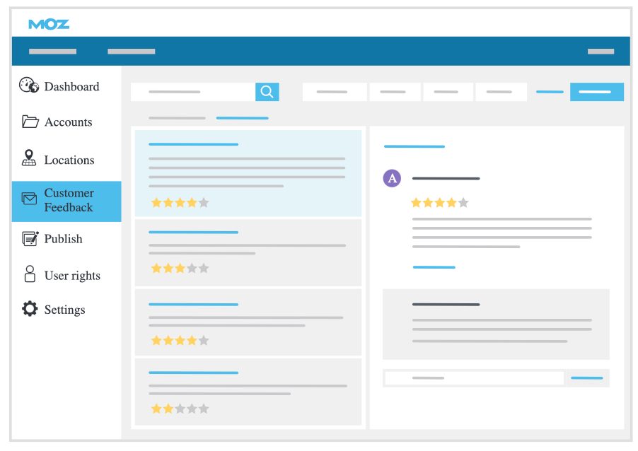 Local Business Ratings, Reviews, and Reputation Management