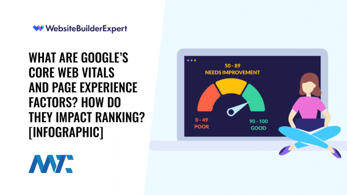What are Google Core Web Vitals and Page Experience Factors?
