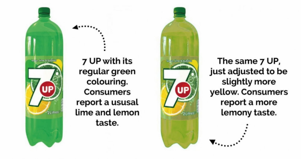 7 up yellow product design