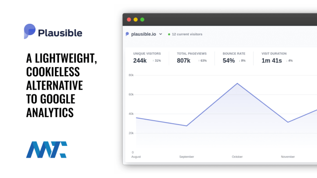 Plausible Cookieless Simple Lightweight Analytics Alterrnative to Google
